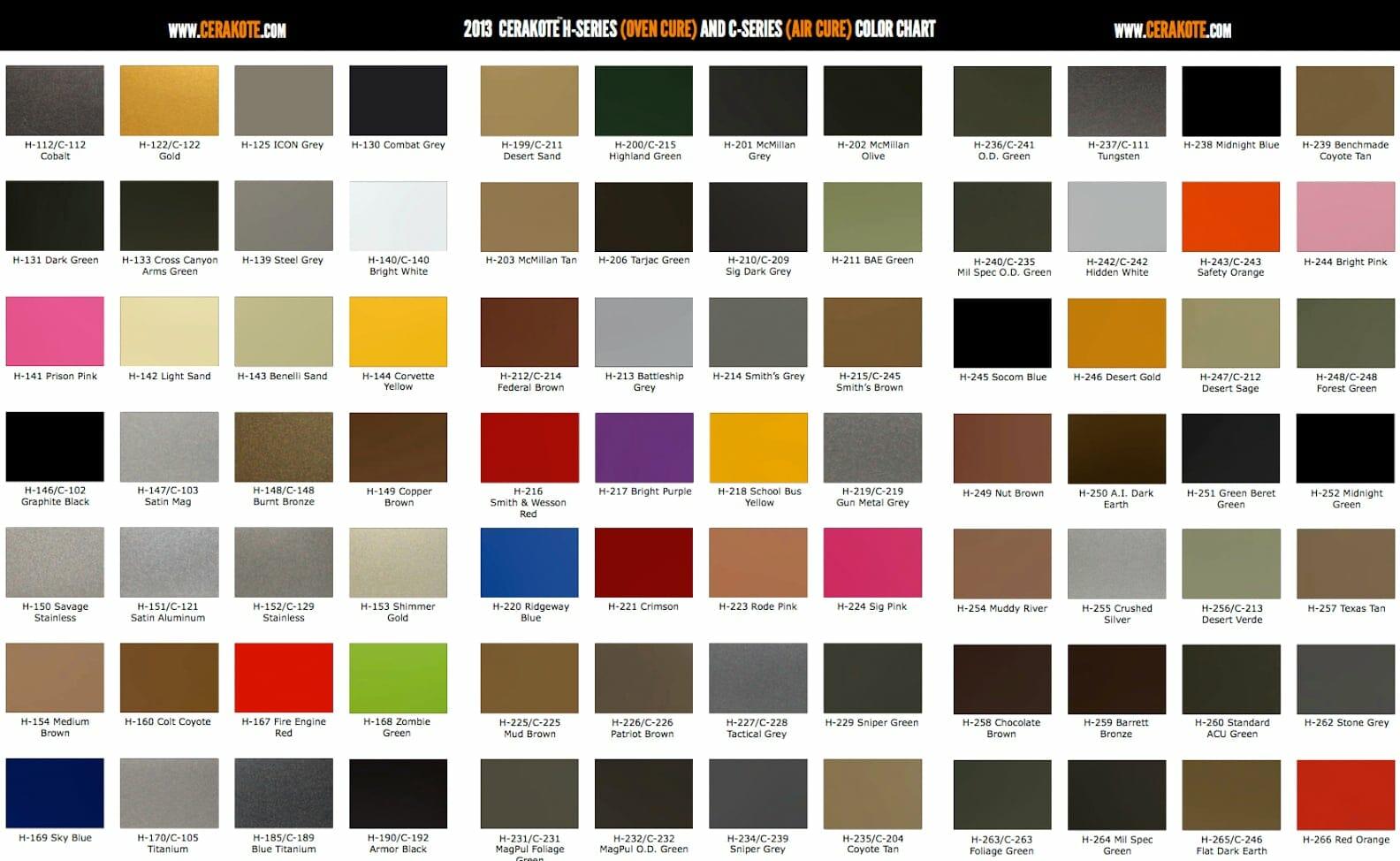 Hydro Dipping Cerakote Colors | Cerakote Hydro Dipping Films